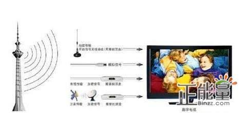 试析电视传播的责任担当论文