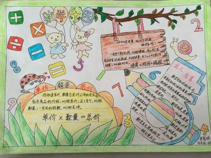 二年级数学简单手抄报漂亮又简单图片大全