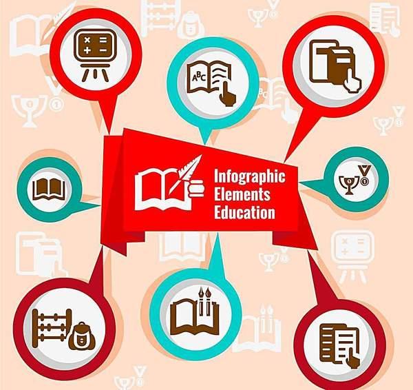 2018全市教育信息宣传工作计划