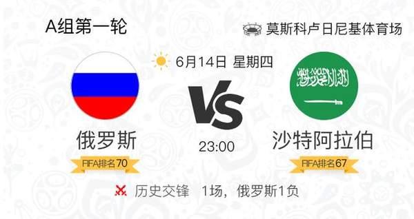 世界杯揭幕战俄罗斯vs沙特!你需要知道这些信息