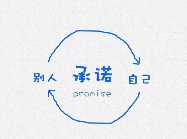 关于承诺的作文400字