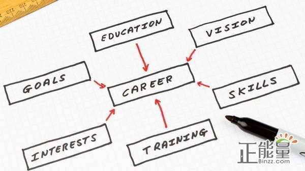 职业规划时我们都要注意些什么?