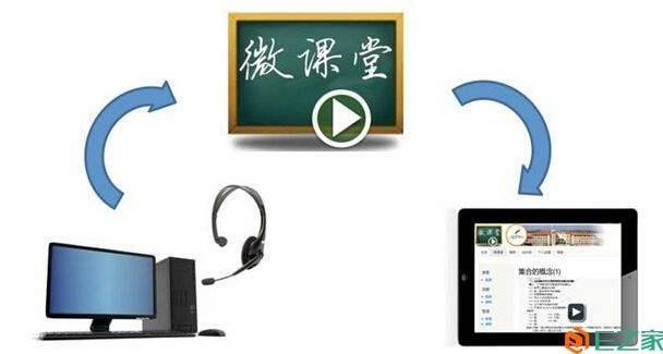 教育论文浅析初中语文教学中微课的应用