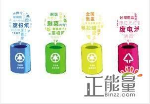 关于市生活垃圾分类制度实施方案