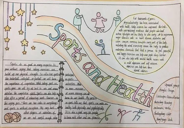 关于七年级英语手抄报漂亮又简单图片大全
