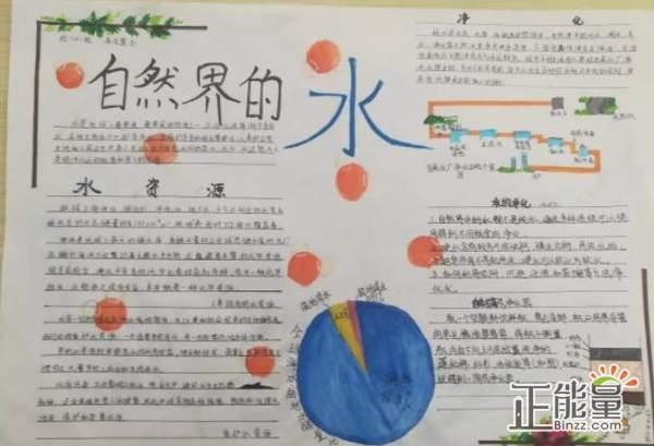 初级中学学生化学手抄报简单又漂亮图片大全