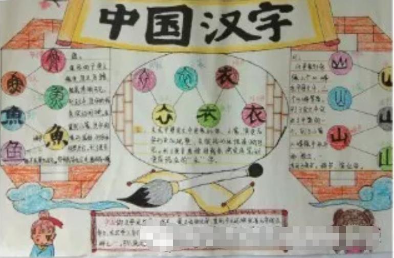 汉字的演变主题手抄报漂亮又简单图片大全