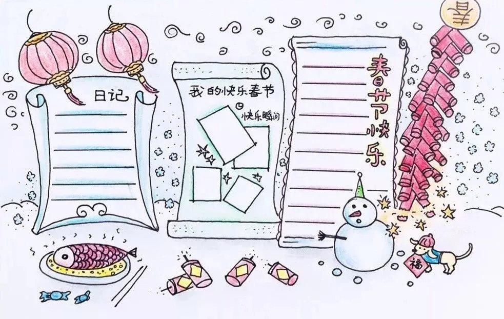 关于春节习俗文化手抄报精美图片大全
