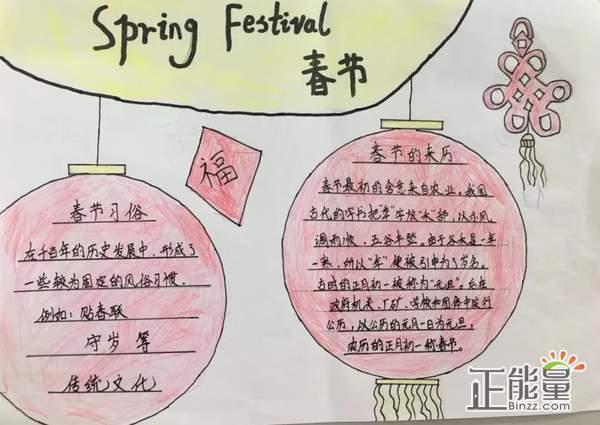我为春节增春色小猪猪文化年手抄报精美图片大全图片