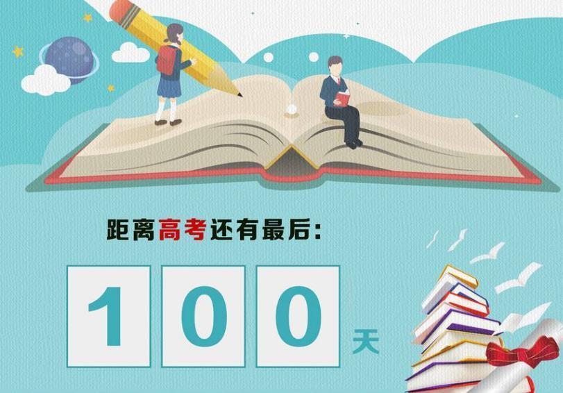 2019高考百日冲刺祝福语大全