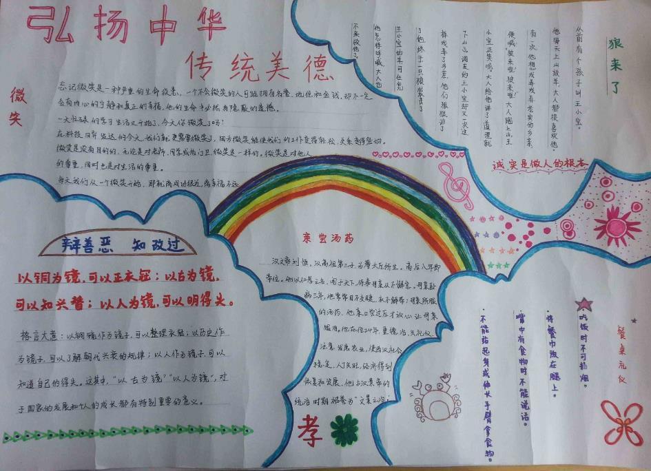 弘扬中华传统美德手抄报内容图片大全精选